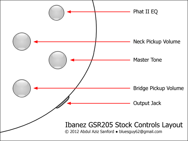 CA Gear Blog: Ibanez GSR205 Stock Wiring