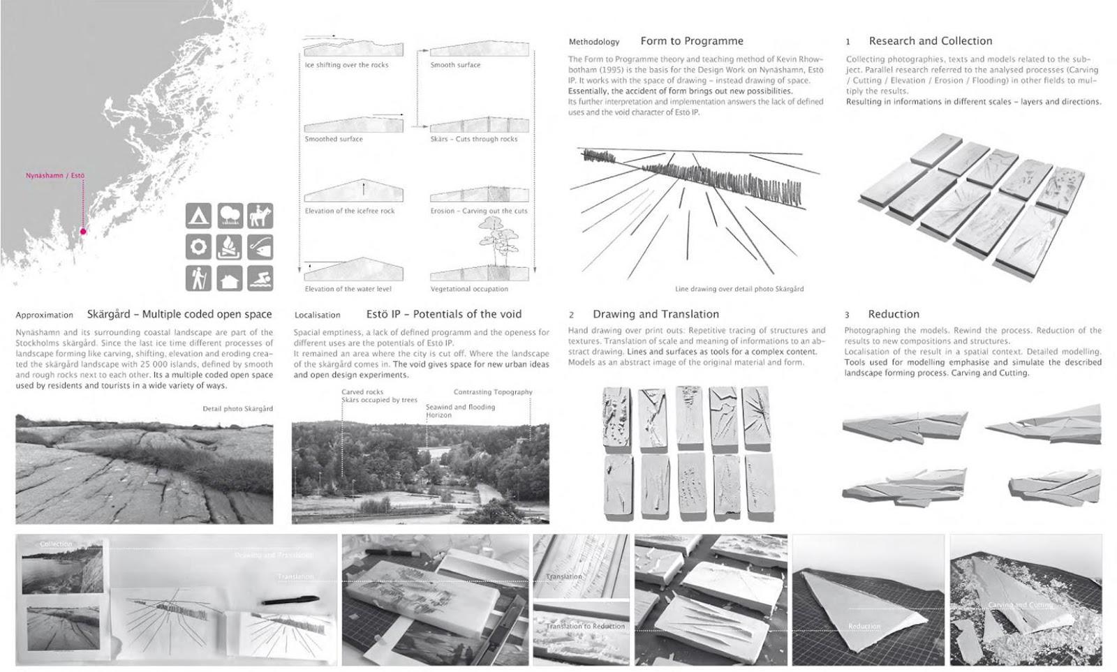 1000 images about illustration presentation boards on for Pool design dessau