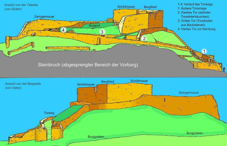 Darstellung des Mauerbestands in den 30er Jahren