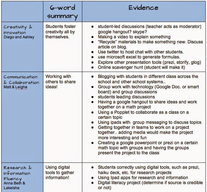 an examination of the peer feedbacks on my learning experiences in teaching students Providing feedback for student learning in the learner experience of unit survey ask students to indicate new directions for teaching and learning.
