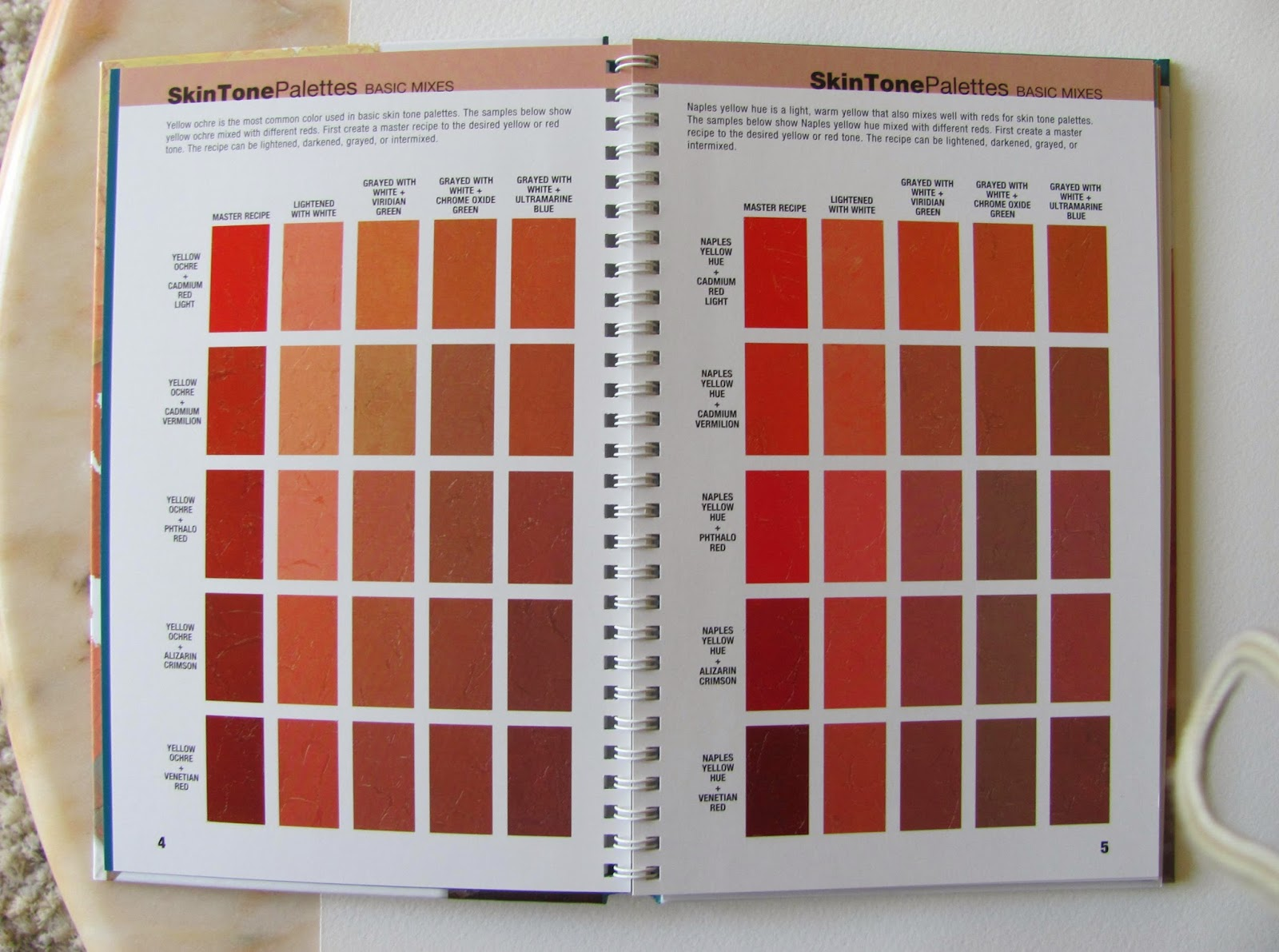 The Watercolour Log: Book Review - Color Mixing Recipes for Portraits