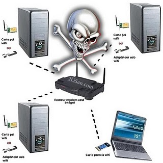 Bobol Password Wifi - Hack Password Wifi