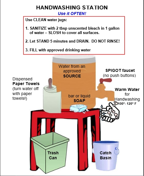 Green Topics How To Go Green Proper Hand Washing And