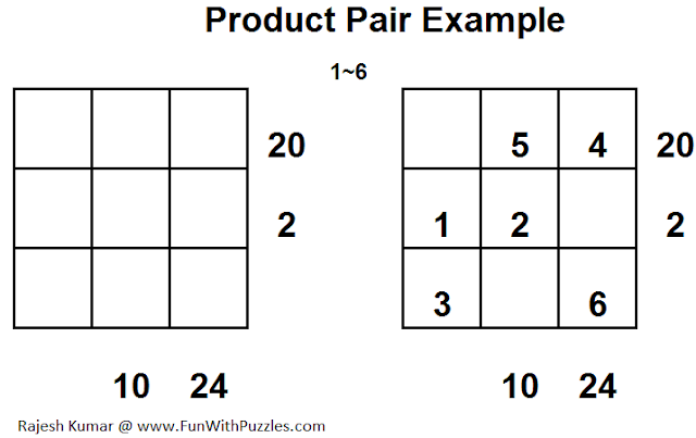Product Pairs Example
