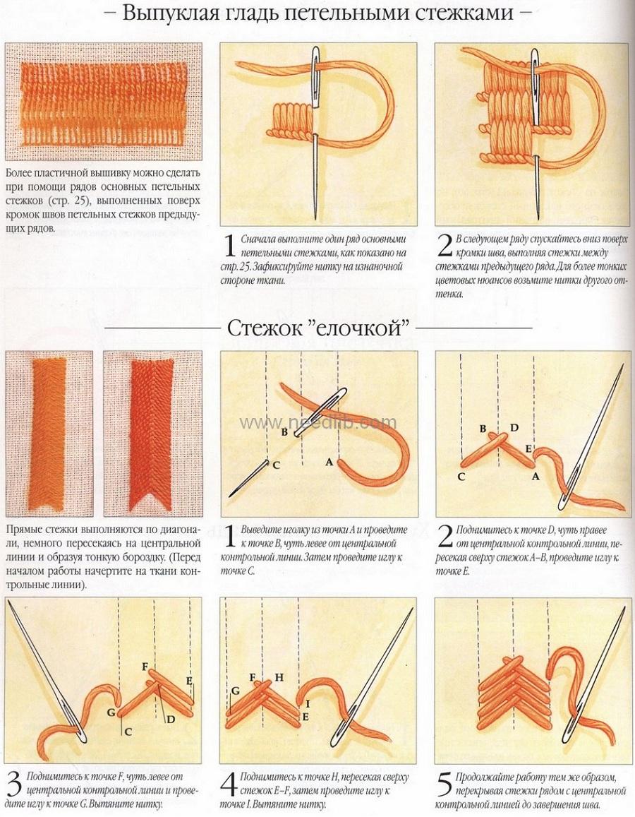 Как правильно читать схемы по вышивке