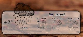 Gis Weather