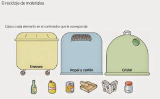 http://www.ceiploreto.es/sugerencias/cp.juan.de.la.cosa/Actividades%20PDI%20Cono/01/13/04/011304.swf