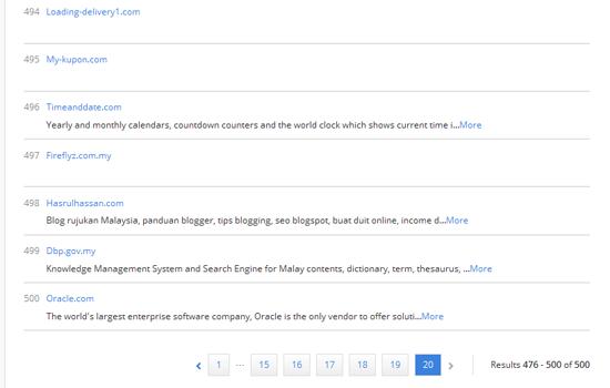 Top 500 Malaysia Blog Rank Alexa