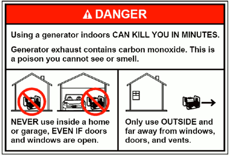 DANGER - Using a generator indoors CAN KILL YOU IN MINUTES - Generator exhaust contains carbon monoxide. This is a poison you cannot see or smell