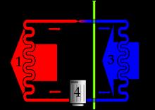 Kühlkreislauf Kühlschrank Gefrierschrank Kühlgerät