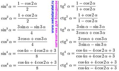 Степени тригонометрических функций формулы. Синус, косинус, тангенс, котангенс в степени 2, 3, 4. Таблица степеней тригонометрических функций. Формулы понижения степени тригонометрических функций. Математика для блондинок.
