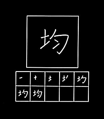 kanji persamaan