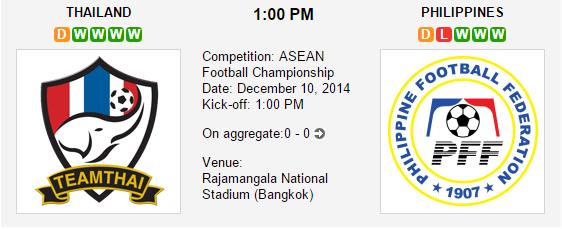 Thailand vs Filipina Semifinal Piala AFF 2014