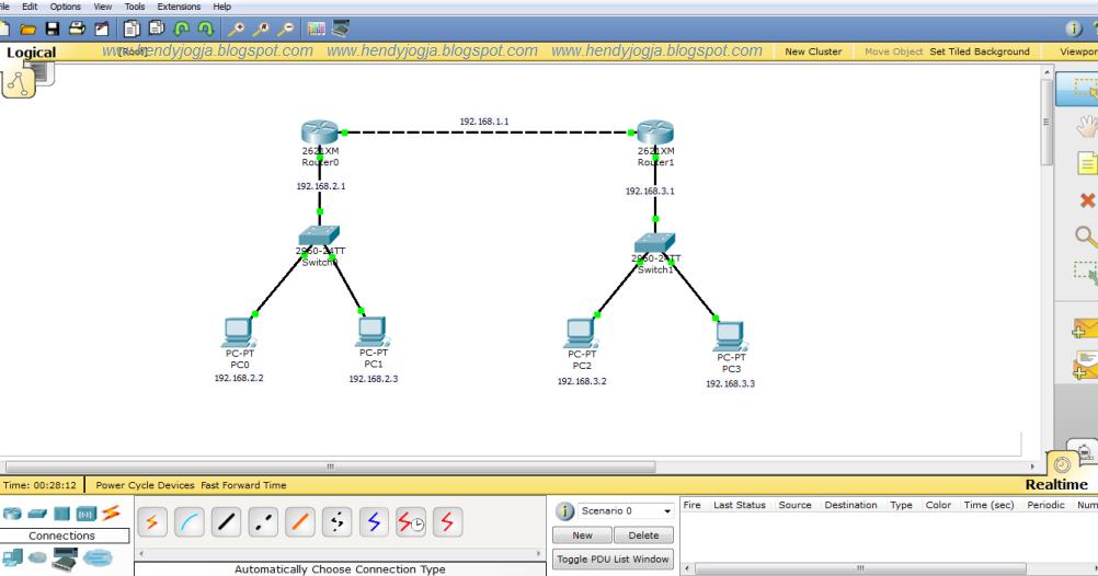 Belajar Simulasi Jaringan Packet Tracer   hendyjogja