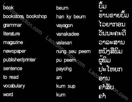 Lao language - lao words related to literature - written in Lao and English