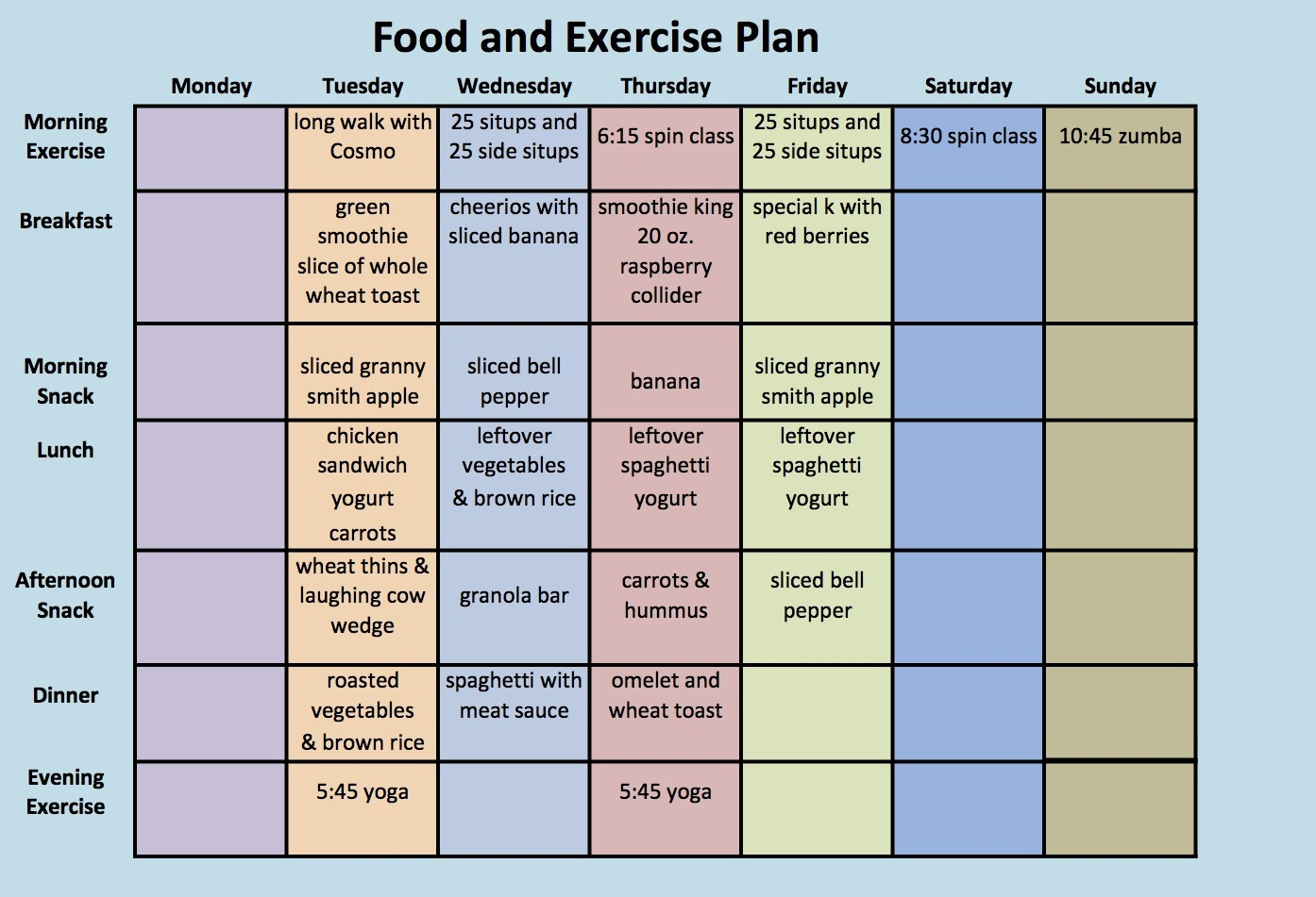 Lesson Plan Healthy Food And Exercise