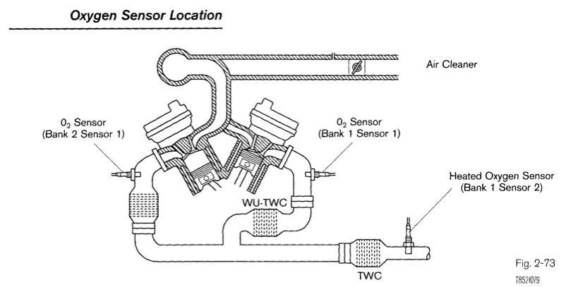 kevin j u0026 39 s autotronics 2012  4848 blog 3 input sensors and actuators on