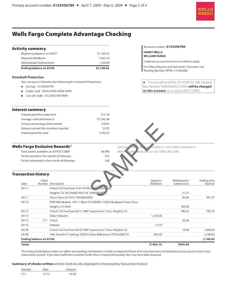 Sample Application Letter Bank Statement Letter Sample Car Sales – Bank Application Sample