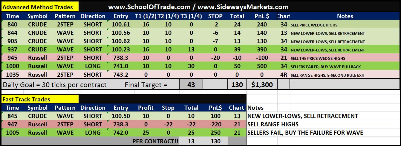 Non farm payroll trading strategies