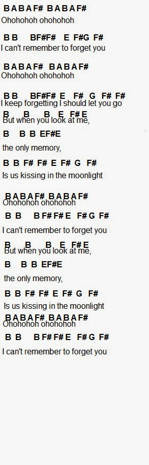 how to remember a song you forgot