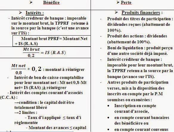 Voiture de tourisme comptabilité marocaine