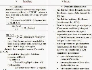 fiscaliste - Les charges non déductibles et les produits non imposables
