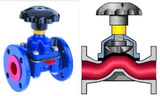 Van màng Saunders - Diaphragm valve Saunders