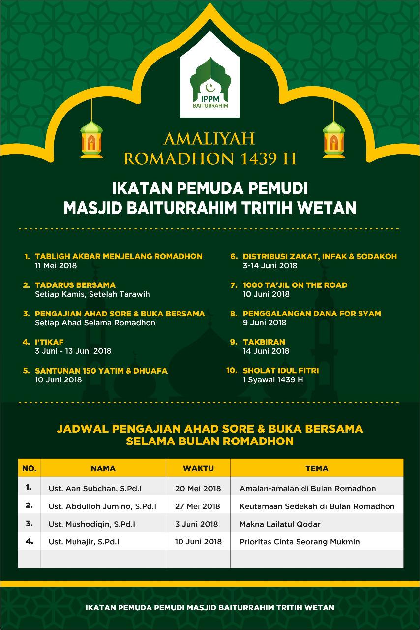Event IPPM Baiturrahim
