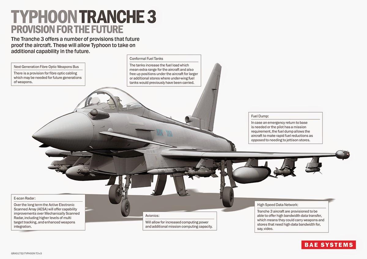 """Pilih Eurofighter, Indonesia bakal Menjadi """"Basis"""" Pesawat Tempur Setelah Eropa"""