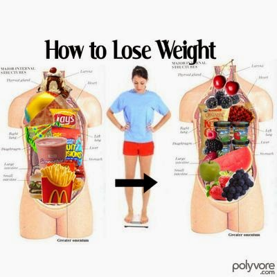 Weight Loss With Experts 6 Week Body Makeover Program To Help You
