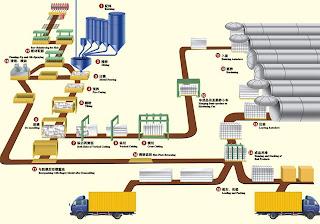 مصنع الطوب الرملي- سبها