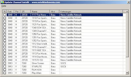 daftar nama satelit dan channel list terbaru