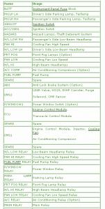 Proa     Fuse       Box    Chevy Aveo Sedan Engine Compartment 2007    Diagram