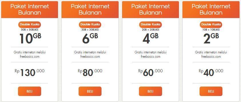 New Cara Paket Internet Indosat Ooredoo Paling Mudah Gak Ribet