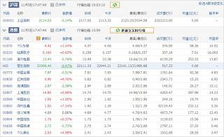 中国株コバンザメ投資ウォッチ銘柄watch1105