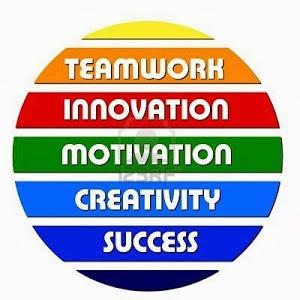 Kata Kata Motivasi Dalam Bahasa Inggris Beserta Arti Bahasa