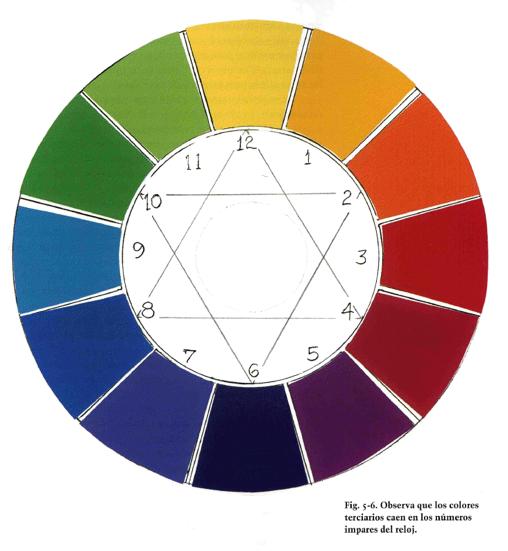 La rueda de colores imagui - Rueda de colores ...