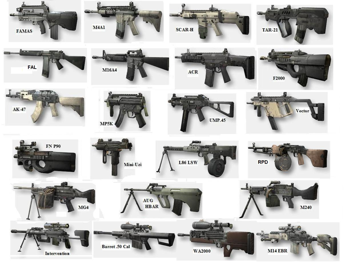 senjata tersebut semakin tinggi nilai point atau cashnya maka senjata ...