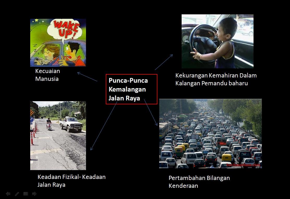 Punca-Punca Kemalangan Jalan Raya
