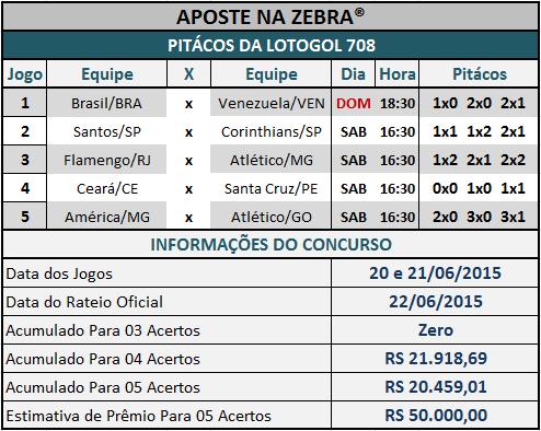 LOTOGOL 708 - PITÁCOS DA ZEBRA