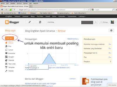 cara membuat posting di blogspot