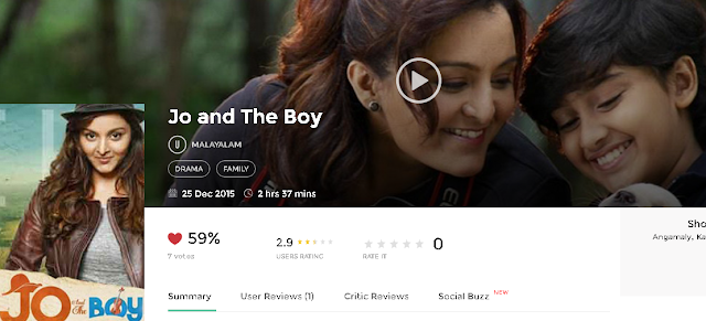 Jo And The Boy  2015 Malayalam Movie 300Mb & 700mb HD