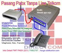 Pasang FWT Evafone CDMA GSM pada Pabx