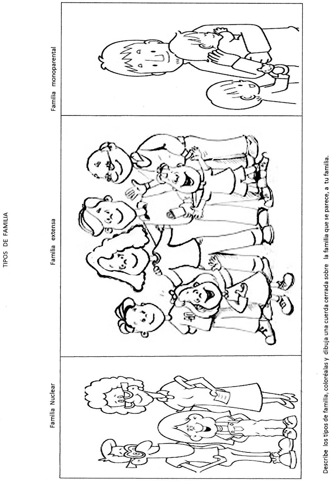 Fichas de tipos de familias Tipos de familia nuclear