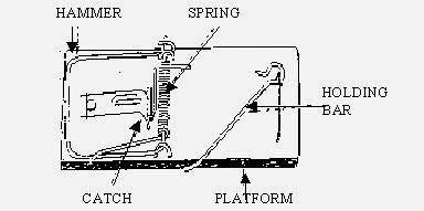 A Diagram Schematic Catapult on catapult kits, catapult systems, catapult technology, catapult designs, catapult description, catapult sketches, catapult plans, catapult models, catapult labels, catapult projects, catapult construction, catapult parts, catapult history, catapult dimensions, catapult materials,