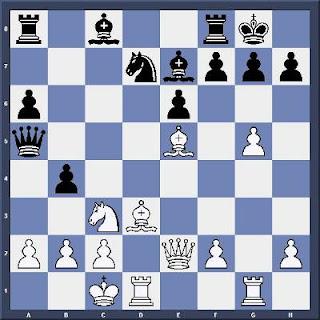 Échecs & Tactique : les Blancs jouent et matent en 9 coups - Niveau Fort