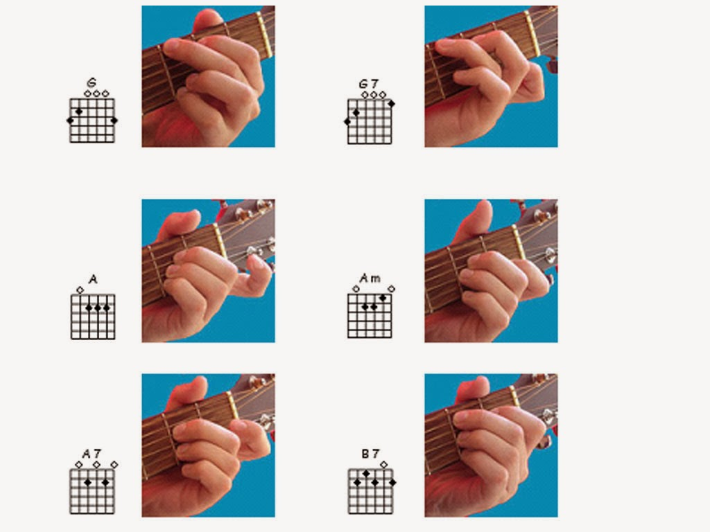 Khmer Guitar Chord Song