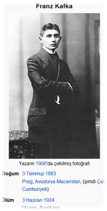 franz kafka and being an outsider in the society essay Kafka, as a writer, was a modernist, an expressionist, an absurdist, a surrealist, and a perfectionist when i was studying modernist writers in school, we read the typical kafka stuff, all the writings that he allowed to be published.