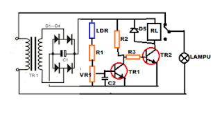 Rangkaian Lampu Penerang Jalan Otomatis