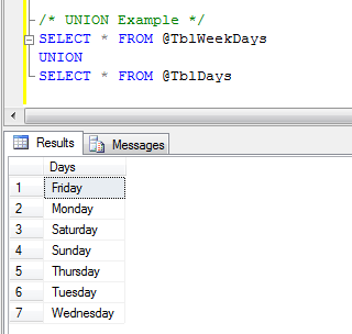 Difference between Union and Union ALL in SQL